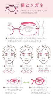 眉とメガネ.jpg
