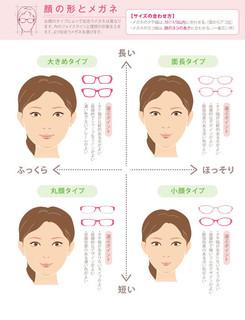 顔とメガネ.jpg